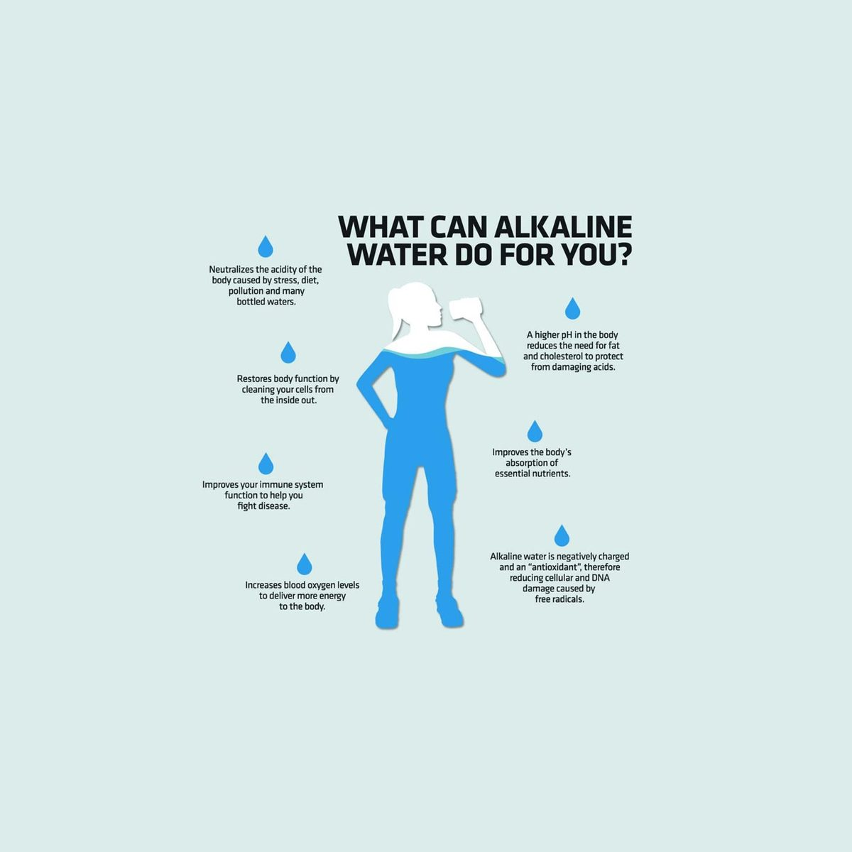 Advantages of Purified Water
