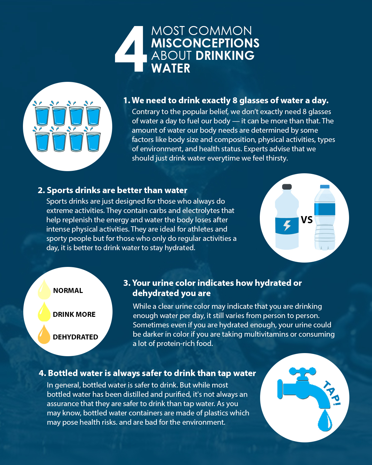 Infographic - Common Misconceptions on Drinking Water